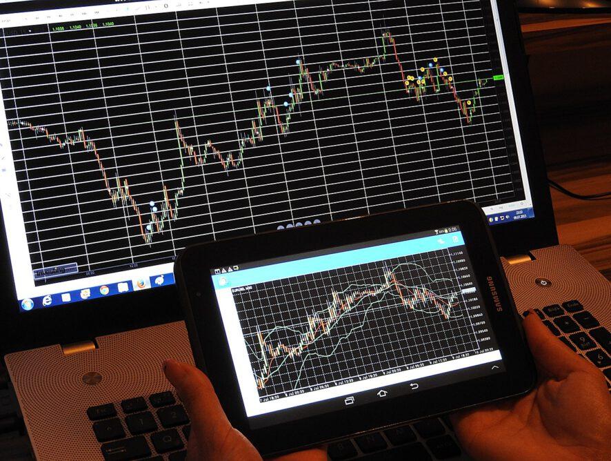 """Poszukiwanie poziomów """"overbought"""" oraz :""""oversold"""" na Indeksie Wall Street US30 - przykładowa strategia."""